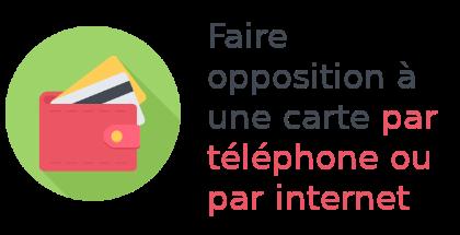 opposition carte téléphone internet